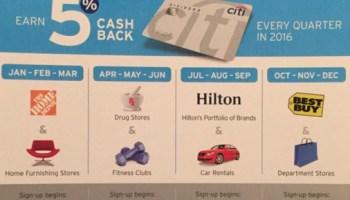 Citi Dividend Full 2018 Calendar For 5 Cash Back Categories