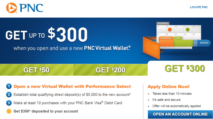PNC Bank, Up To $300 Checking Bonus Till 6/30/18 - Danny the