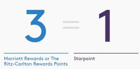welcome-members-marriott-rewards-spg-the-ritz-carlton-rewards