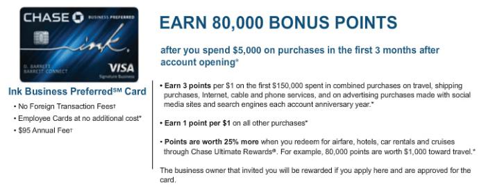 chase ink preferred 80K bonus.png
