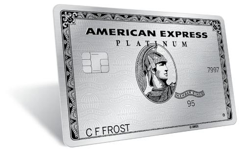 Amex Platinum PayPal Credit