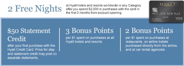 chase hyatt offer