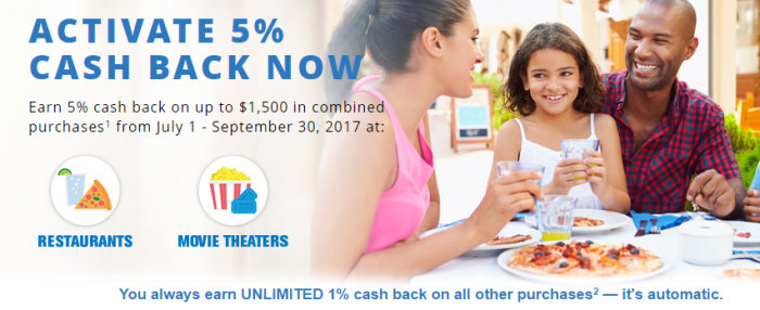 Chase Freedom Activate 5 Cash Back Chase.com.png