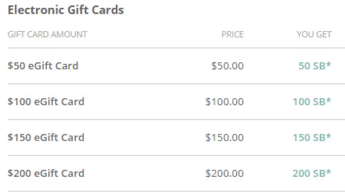MyGiftCardsPlus ebay promo