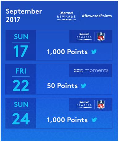 marriott #RewardsPoints