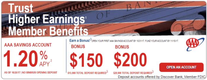 Discover AAA Savings