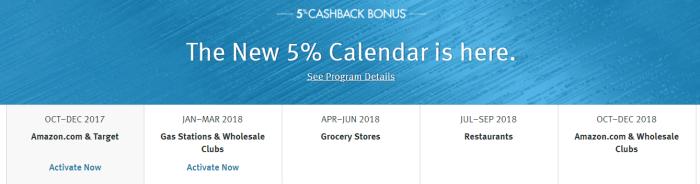 Discover 5% Bonus Categories