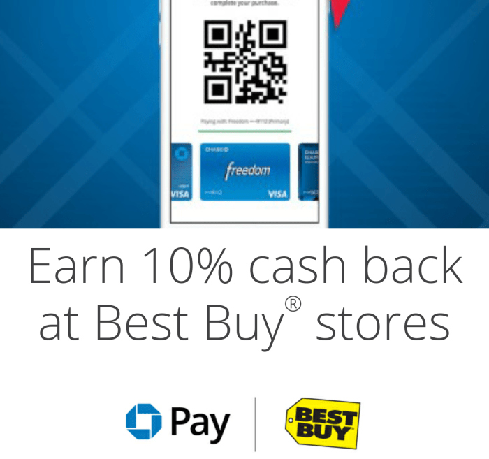 Chase Pay Promo, Earn 10x UR Points On Up To $400 At Best