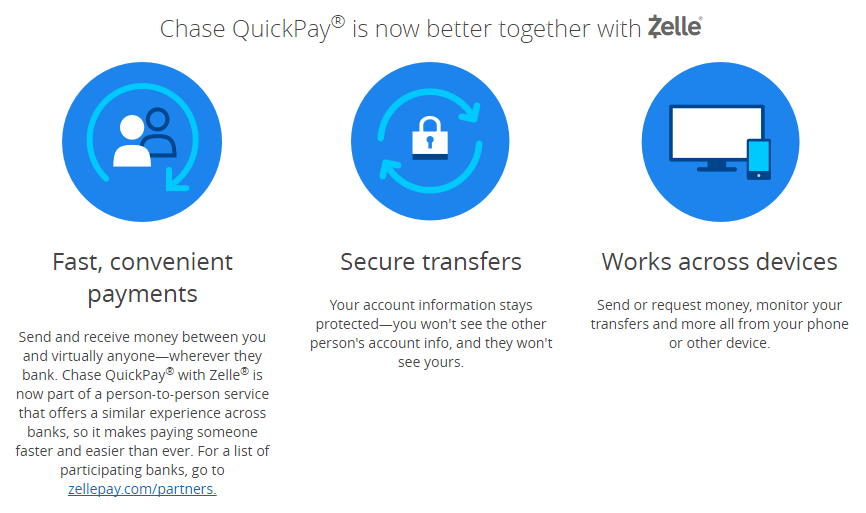 Chase QuickPay With Zelle, Get $10 When You Send 3 Payments (Targeted)