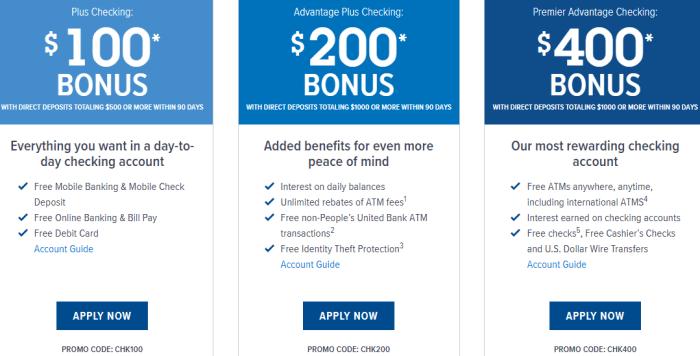 People's United Bank 300 bonus