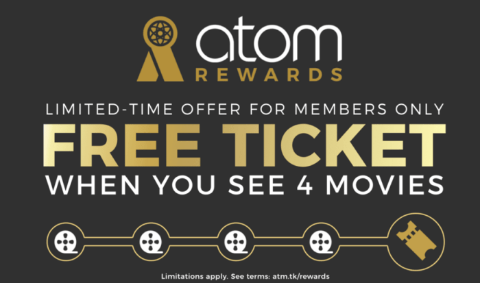Atom Rewards free ticket