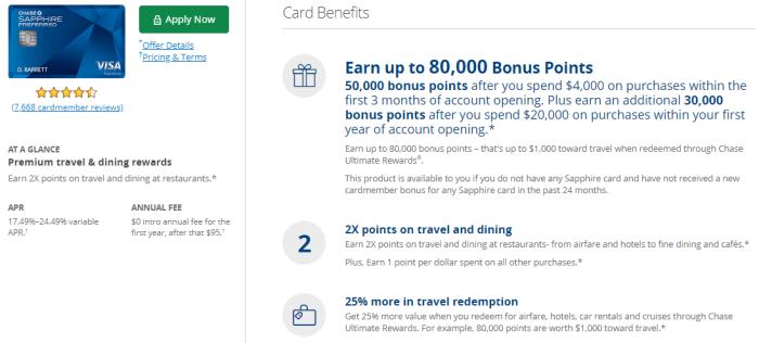 Chase Sapphire Preferred 80k bonus