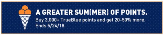 jetblue points buying bonus