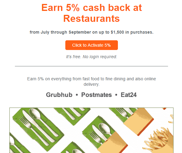 Activate Discover Q3 Bonus Categories, Earn 5% at