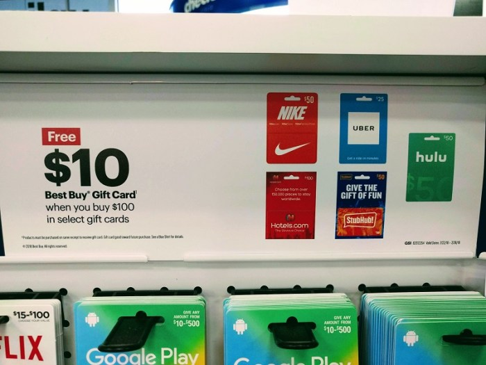 best buy gift card promo