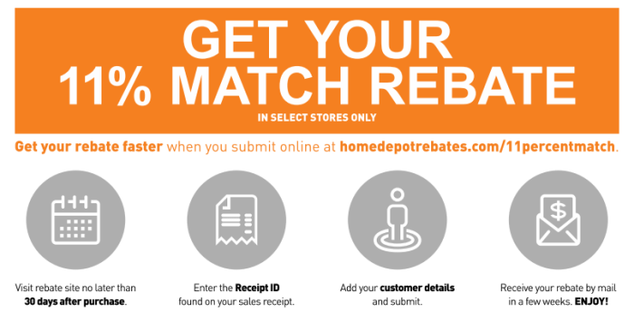Home Depot Rebate, Get 11% Back When You Shop In-Store (Ends 6/22/19
