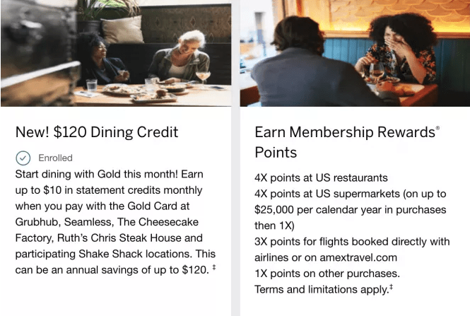 Amex Premier Rewards Gold Card Revamped? $120 Dining Credit, 4X on Restaurants & Supermarkets