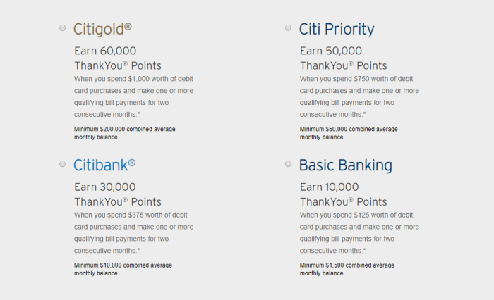 Citi ThankYou Checking Offers