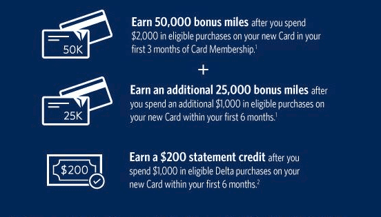 amex delta offers no lifetime