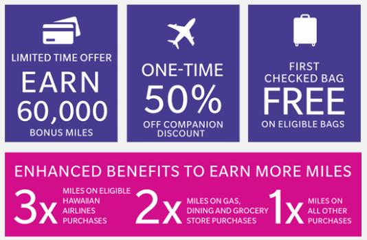 Hawaiian Airlines Card 60k bonus