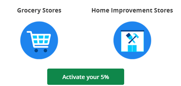 Chase Freedom Bonus Categories Q2 2019: Grocery and Home Improvement