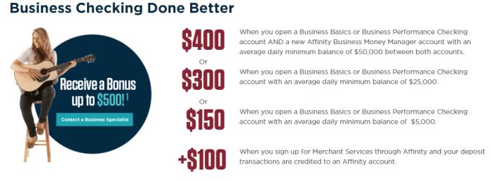Affinity Federal Credit Union bonus