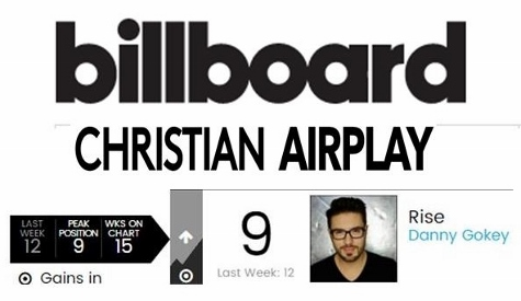 Billboard Christian Airplay Chart 120316 Rise