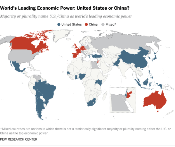 Nearly half the world's countries no longer see US as ...