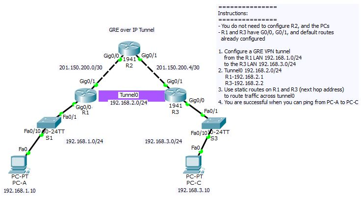 GRE over IP VPN Tunnel in Packet Tracer