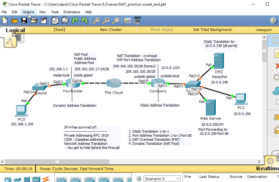 NAT basics lab topology using Packet Tracer