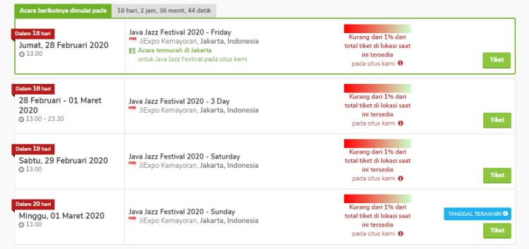 Gambar Harga tiket Java Jazz 2020