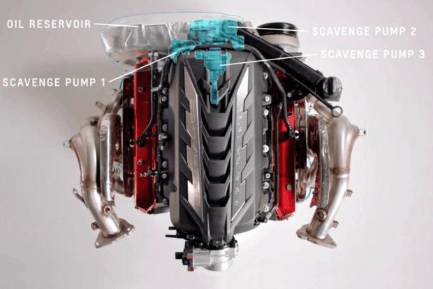 corvette lubrification moteur