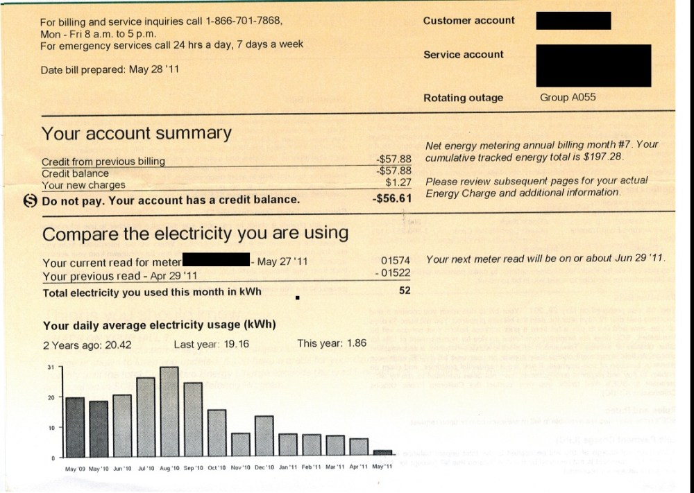Robert's solar panel results for May and his electric bill. (1/3)