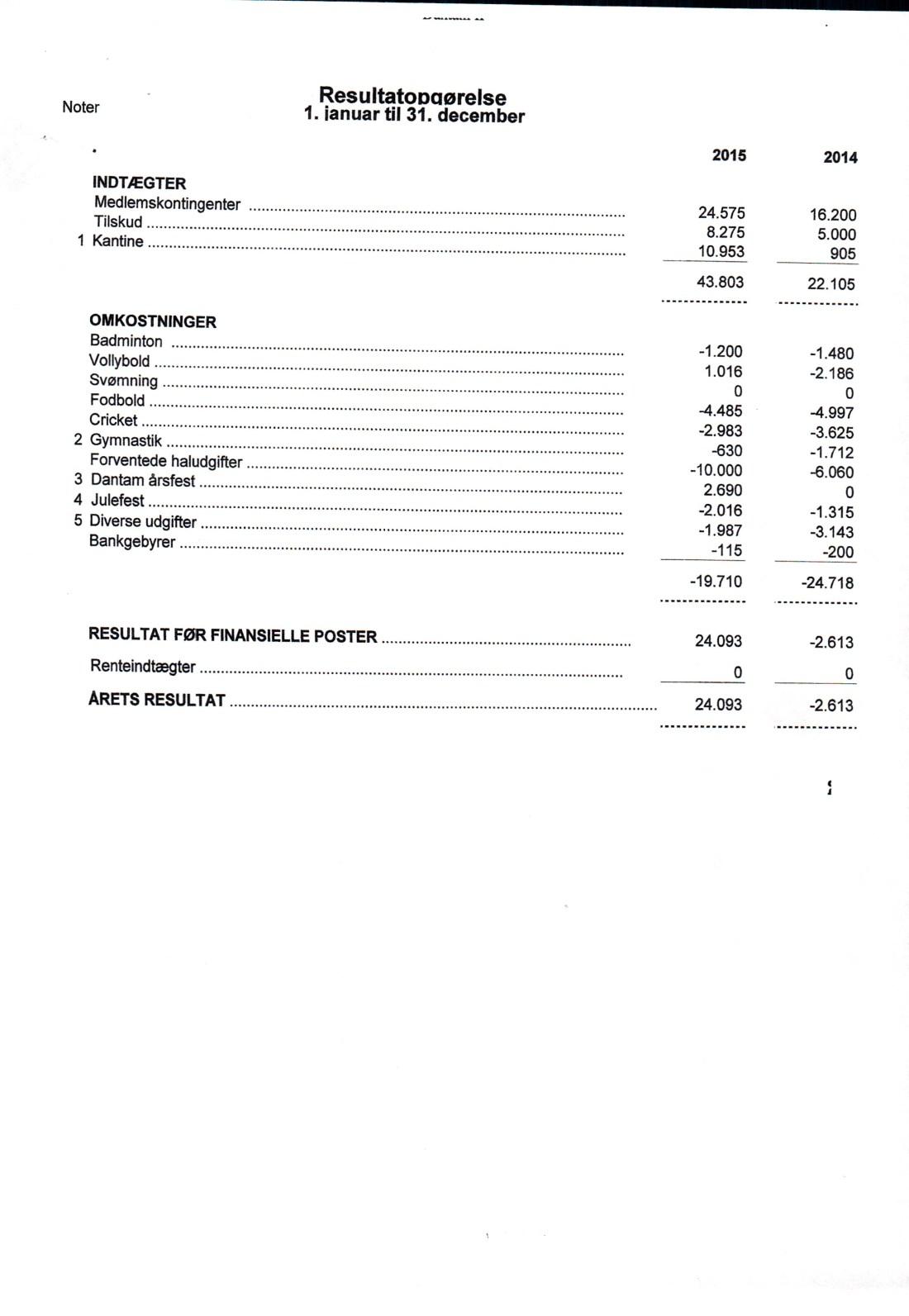 Årsregnsskab 2015 (1)