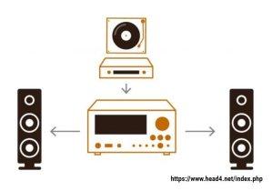 兩聲道系統