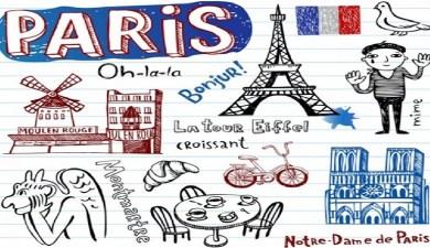 Ôn và thi Chứng chỉ Tiếng Pháp B