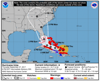 Hurricane Irma Trajectory on Thursday August 7, 2017