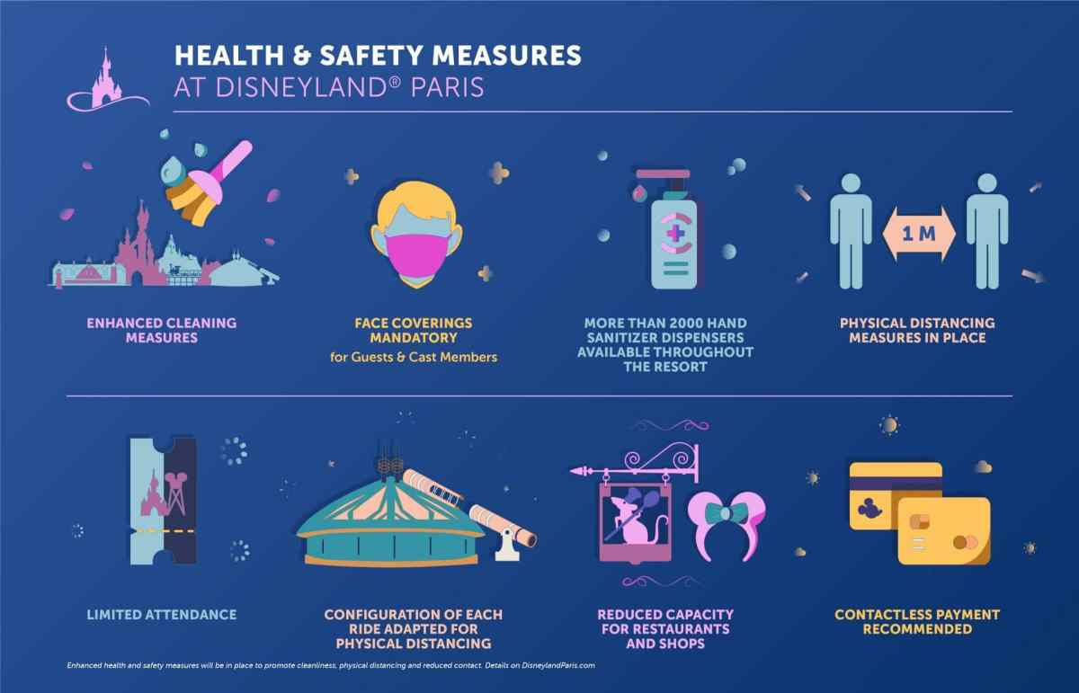 Disneyland Paris Infographic - Health & Safety Measures for Disneyland Paris