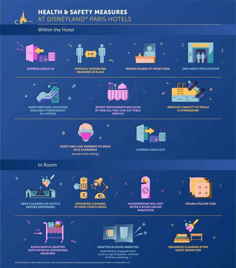 Disneyland Paris Infographic - Health & Safety Measures at Disneyland Paris Hotels
