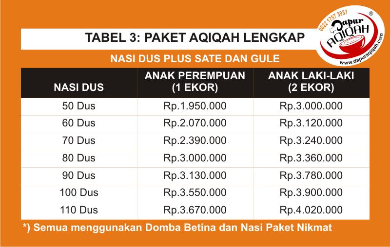 harga paket aqiqah bandung murah dapur aqiqah 18