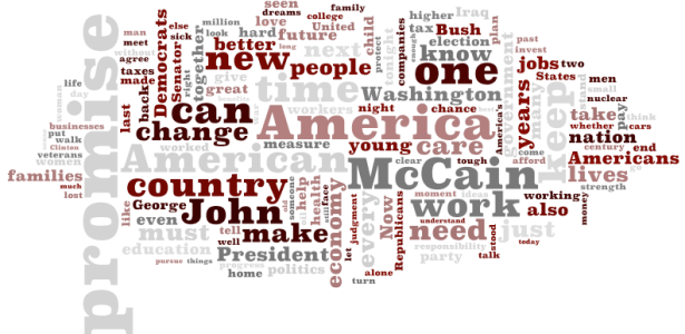 obama's dnc speech as a word cloud