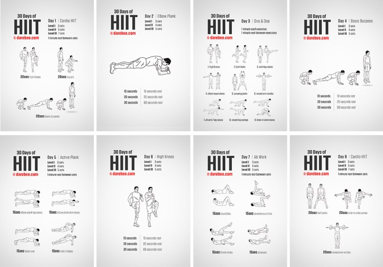 Image result for HIIT workout