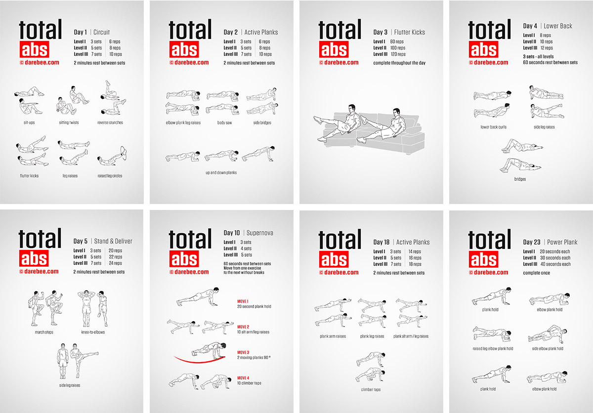 Total Abs Program
