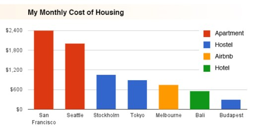 1421186641-cost-of-housing