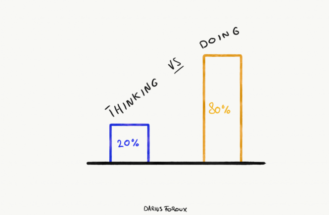 thinking vs doing