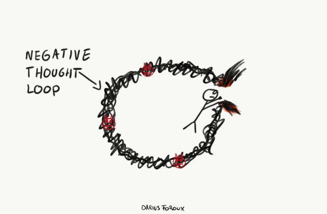 negative thought loop