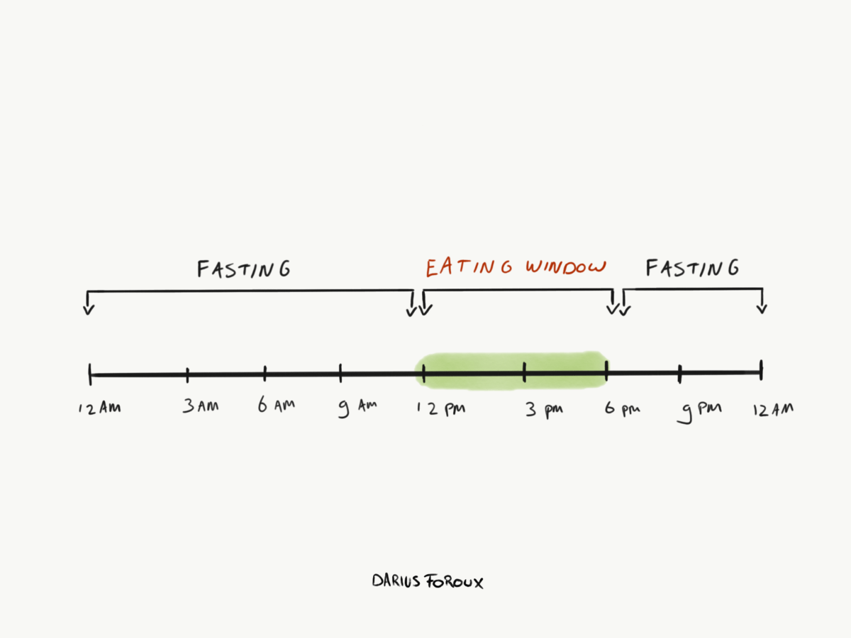 Intermittent Fasting Is Not A Miracle Solution   Darius Foroux