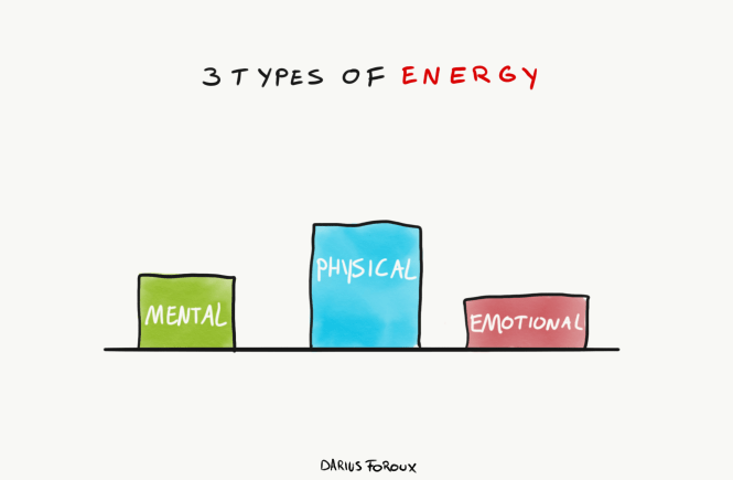 3 types of personal energy
