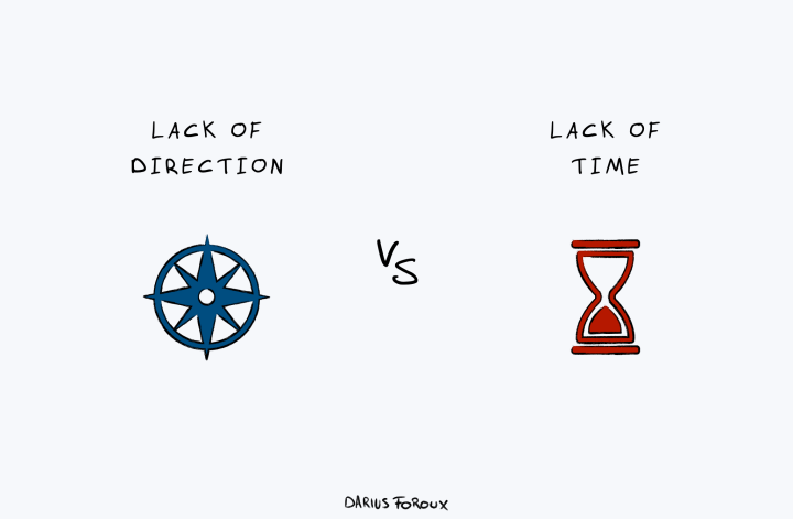 lack of direction vs time