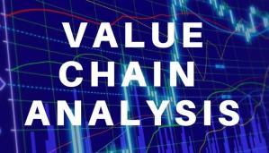 Analiza value chain – nowe spojrzenie na łańcuch dostaw